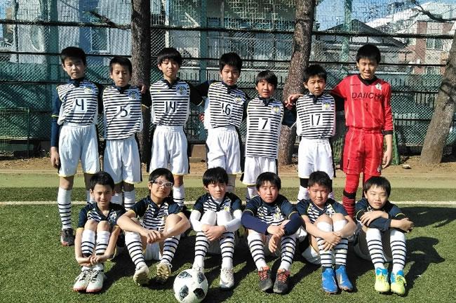 予選グループのメンバー